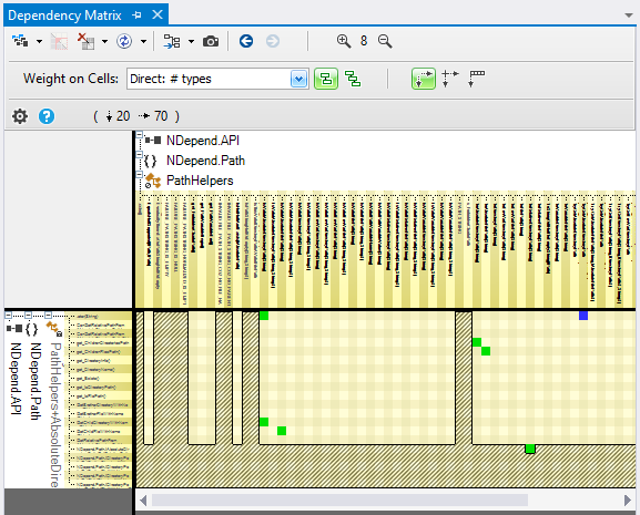 explorer 2 mutually dependent elements with the ndepend dependency structure matrix dsm