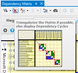 triangularize button in the ndepend dependency structure matrix dsm