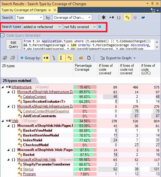ndepend search code coverage ratio within the code delta since the baseline with code query generation