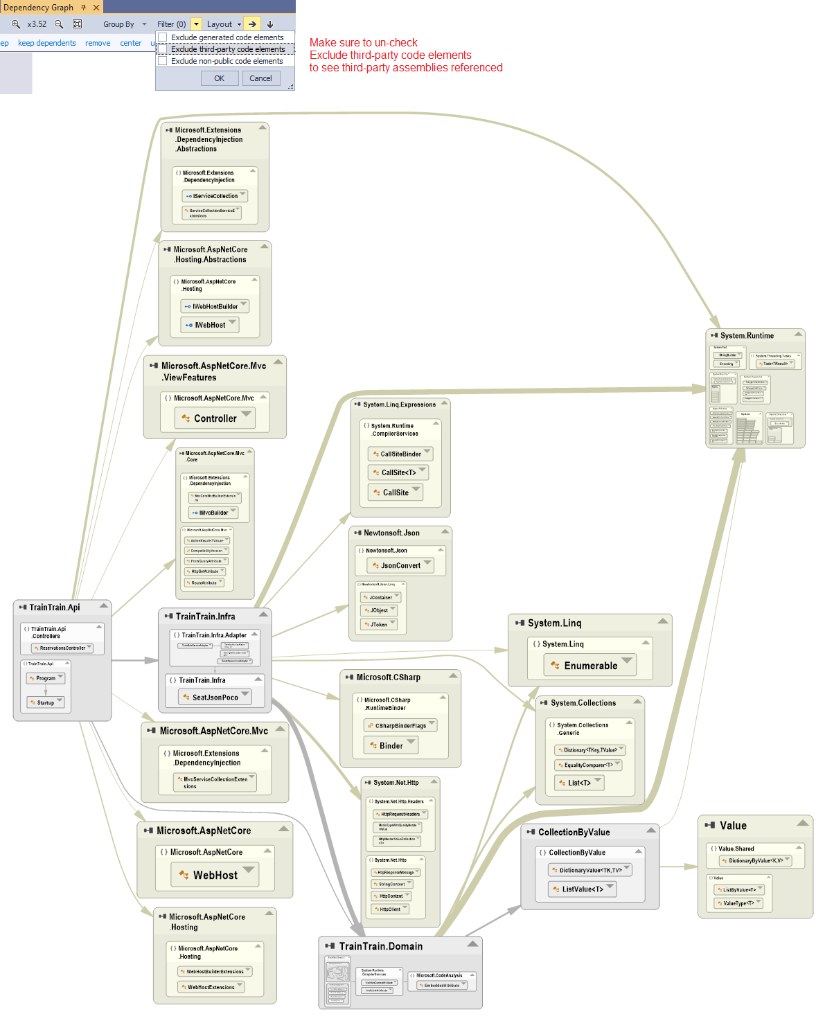 .NET 5.0 Code Dependency Graph