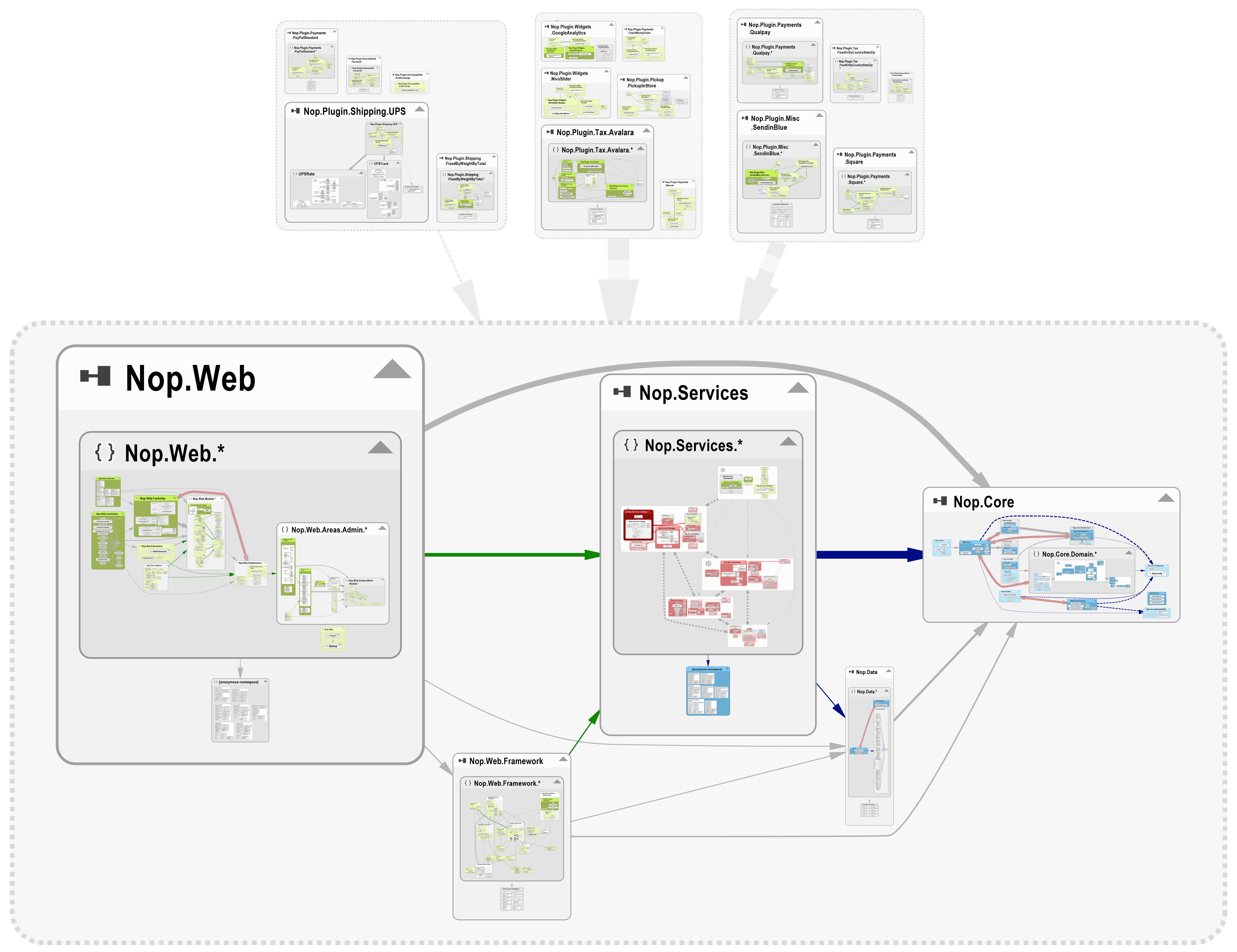 Net c call graph generation tool stack overflow alt text ccuart Gallery
