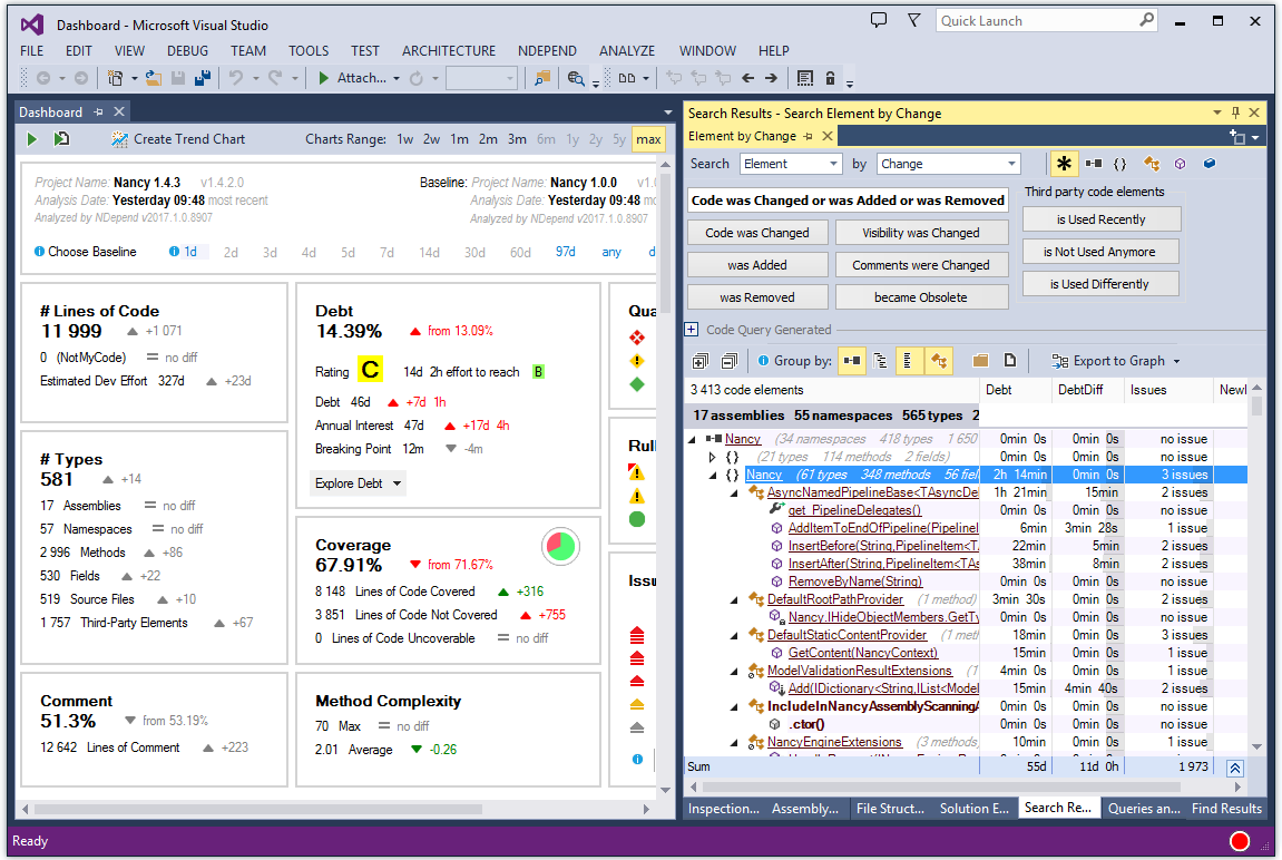 NDepend Dashboard in VisualStudio (also available in Azure DevOps Hub and in the Report)