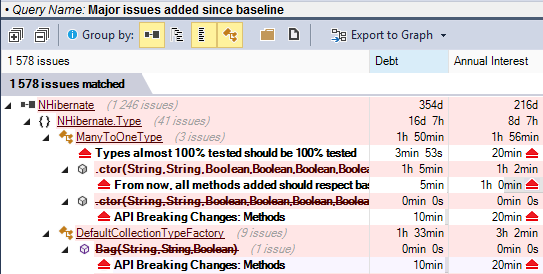 NDepend Major Issues Added Since Baseline
