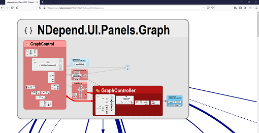 NDepend Graph SVG of Graph Implementation